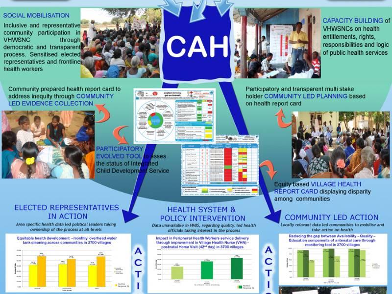Poster Presentation at Global Health Symposium 2014